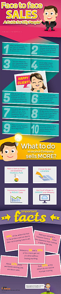 Face-to-face Sales: A Guide for Silly People by EmiVelasquez