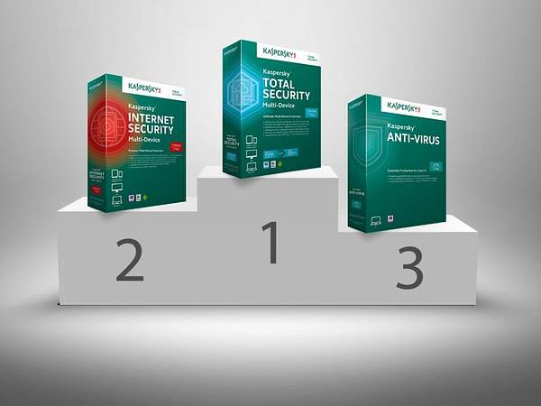 download antivirus kaspersky 2016