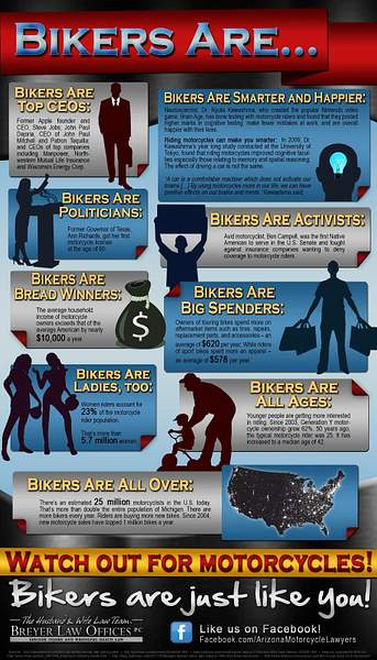 Bikers Are... Surprising Biker Demographic Stats